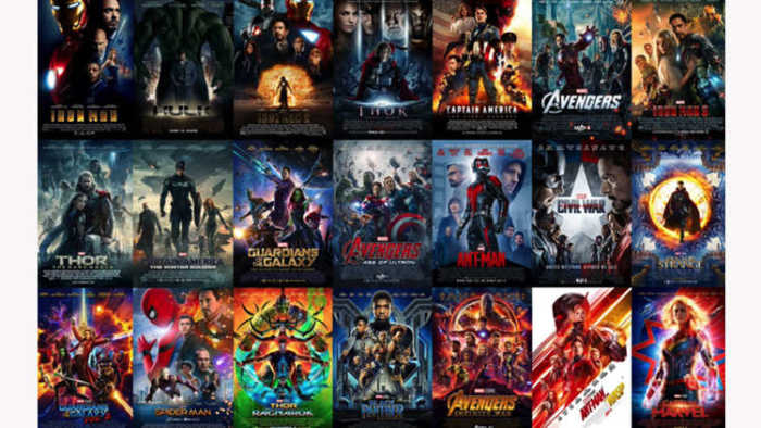 Perfect Chronology of the MCU movies
