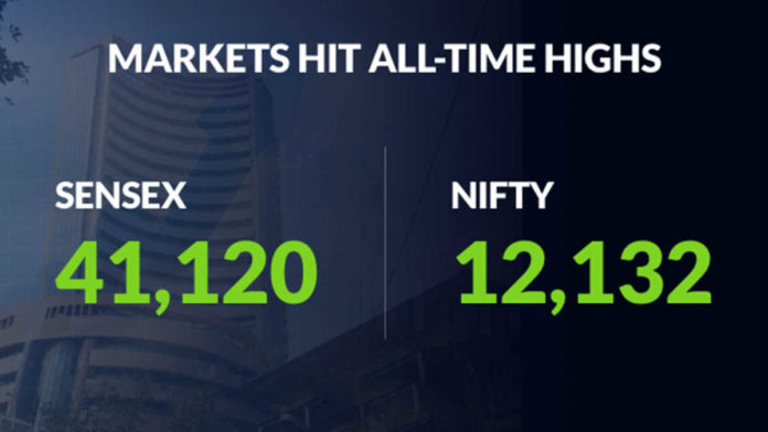 Sensex hits 41,000 for first time, Nifty jumps to record high