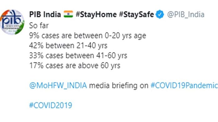 What are the age groups of coronavirus cases reported in India so far?